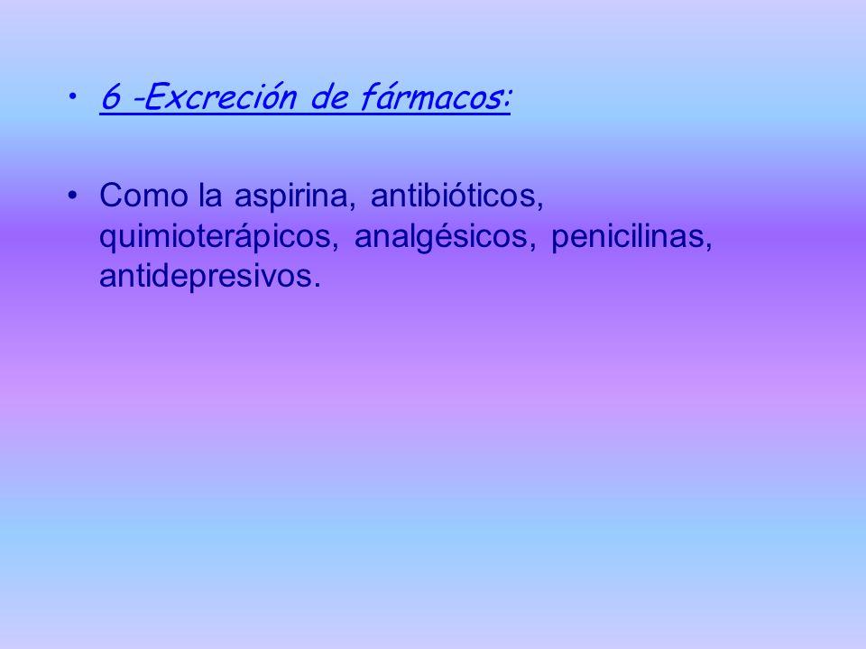 6 -Excreción de fármacos: Como la aspirina, antibióticos, quimioterápicos, analgésicos, penicilinas, antidepresivos.