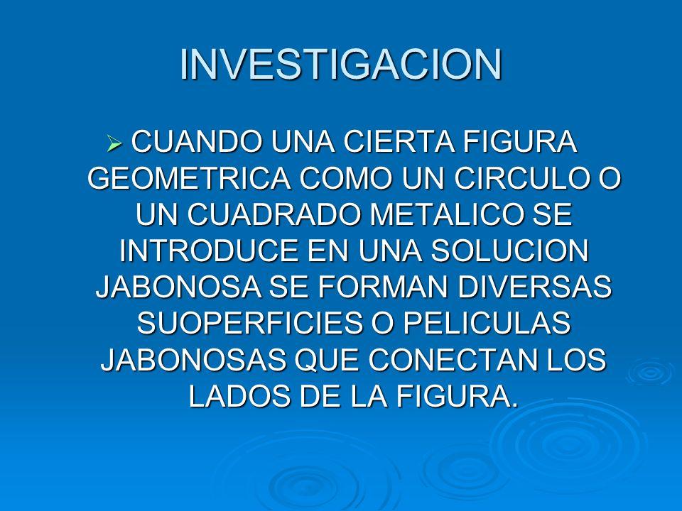 HIPOTESIS LA SUPERFICIE DEL LIQUIDO JABONOSO DEBE PERMANECER SOPORTADO DE LOS MARCOS DE METAL, POR EFECTO DE LA FUERZA DE COHESION (ENTRE EL LIQUIDO JABONOSO) Y DE ADHESION (ENTRE EL LIQUIDO JABONOSO Y LOS MARCOS METALICOS) LA SUPERFICIE DEL LIQUIDO JABONOSO DEBE PERMANECER SOPORTADO DE LOS MARCOS DE METAL, POR EFECTO DE LA FUERZA DE COHESION (ENTRE EL LIQUIDO JABONOSO) Y DE ADHESION (ENTRE EL LIQUIDO JABONOSO Y LOS MARCOS METALICOS)