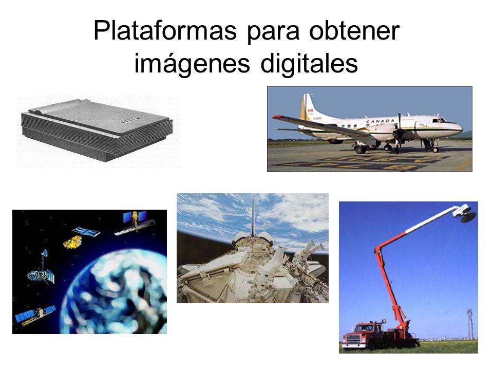 Plataformas para obtener imágenes digitales