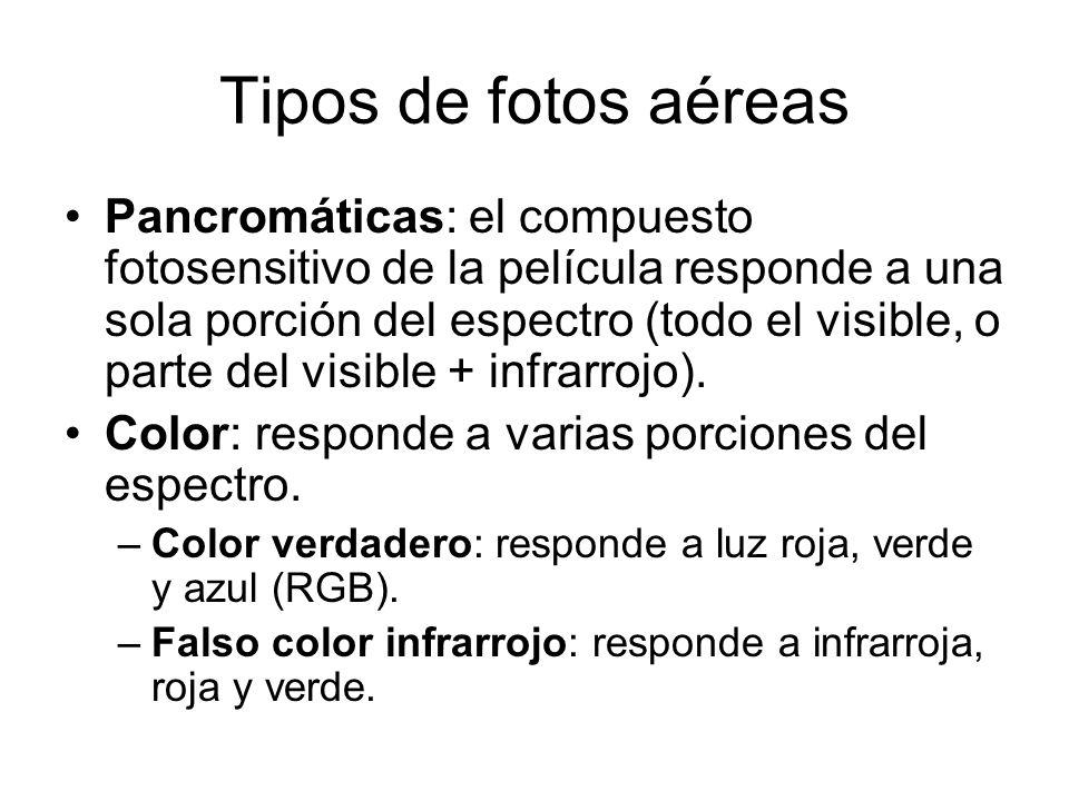 Tipos de fotos aéreas Pancromáticas: el compuesto fotosensitivo de la película responde a una sola porción del espectro (todo el visible, o parte del