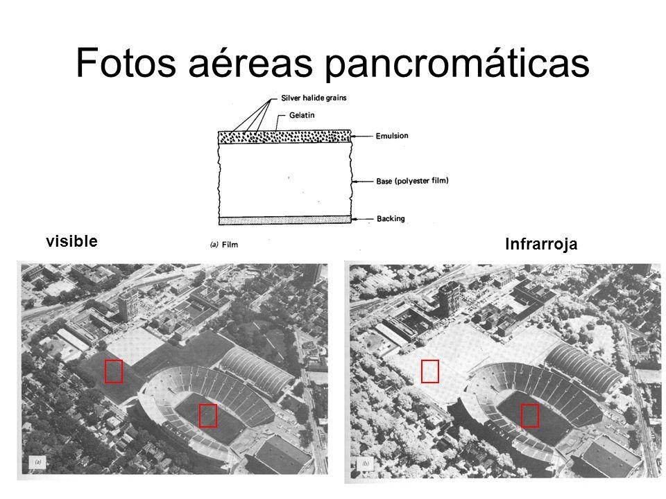Fotos aéreas pancromáticas visible Infrarroja