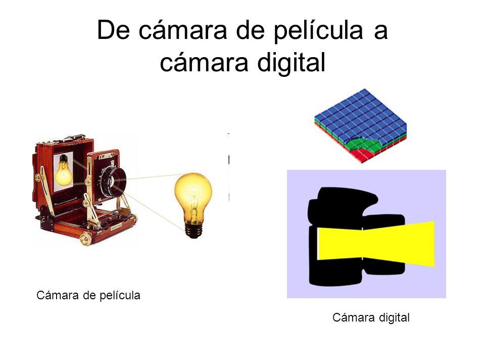 De cámara de película a cámara digital Cámara de película Cámara digital
