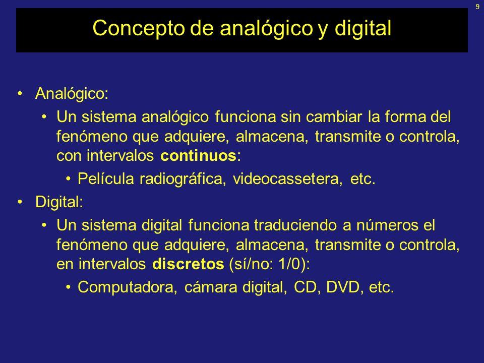 9 Concepto de analógico y digital Analógico: Un sistema analógico funciona sin cambiar la forma del fenómeno que adquiere, almacena, transmite o controla, con intervalos continuos: Película radiográfica, videocassetera, etc.