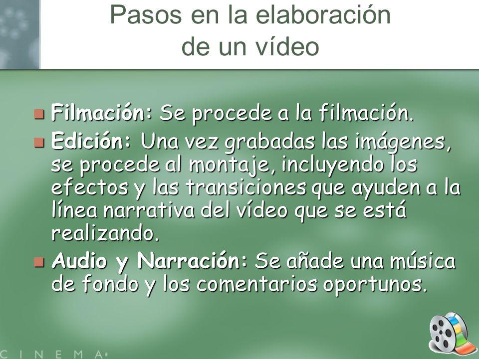 Filmación: Se procede a la filmación. Filmación: Se procede a la filmación. Edición: Una vez grabadas las imágenes, se procede al montaje, incluyendo