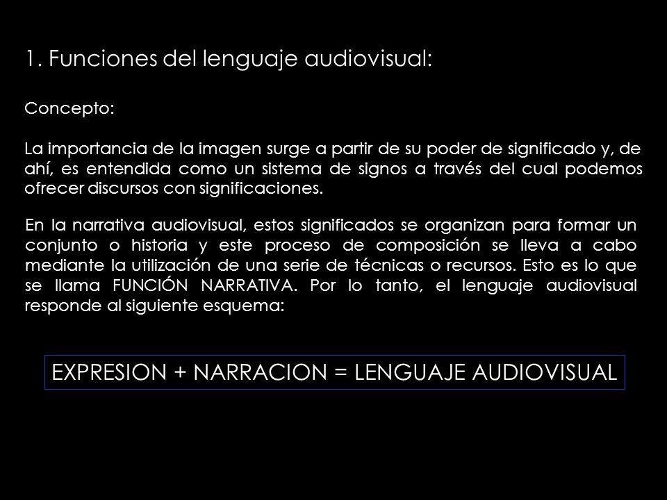 1. Funciones del lenguaje audiovisual: Concepto: La importancia de la imagen surge a partir de su poder de significado y, de ahí, es entendida como un