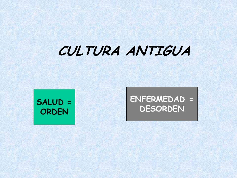 CULTURA ANTIGUA SALUD = ORDEN ENFERMEDAD = DESORDEN
