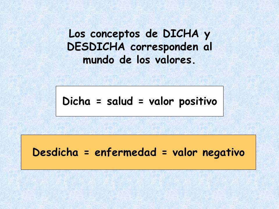 Los conceptos de DICHA y DESDICHA corresponden al mundo de los valores. Dicha = salud = valor positivo Desdicha = enfermedad = valor negativo