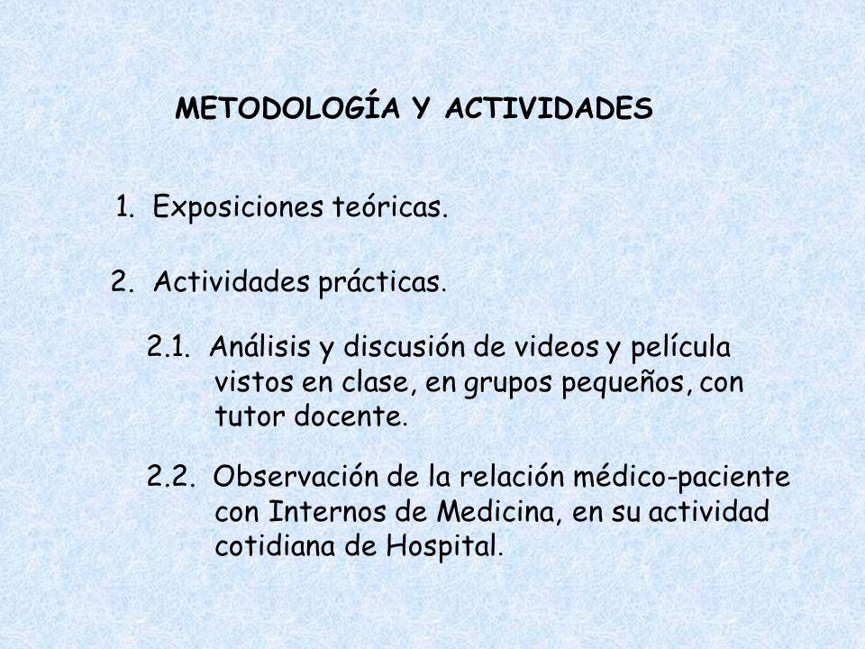 METODOLOGÍA Y ACTIVIDADES 1. Exposiciones teóricas. 2. Actividades prácticas. 2.1. Análisis y discusión de videos y película vistos en clase, en grupo