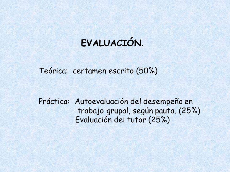 EVALUACIÓN. Teórica: certamen escrito (50%) Práctica: Autoevaluación del desempeño en trabajo grupal, según pauta. (25%) Evaluación del tutor (25%)