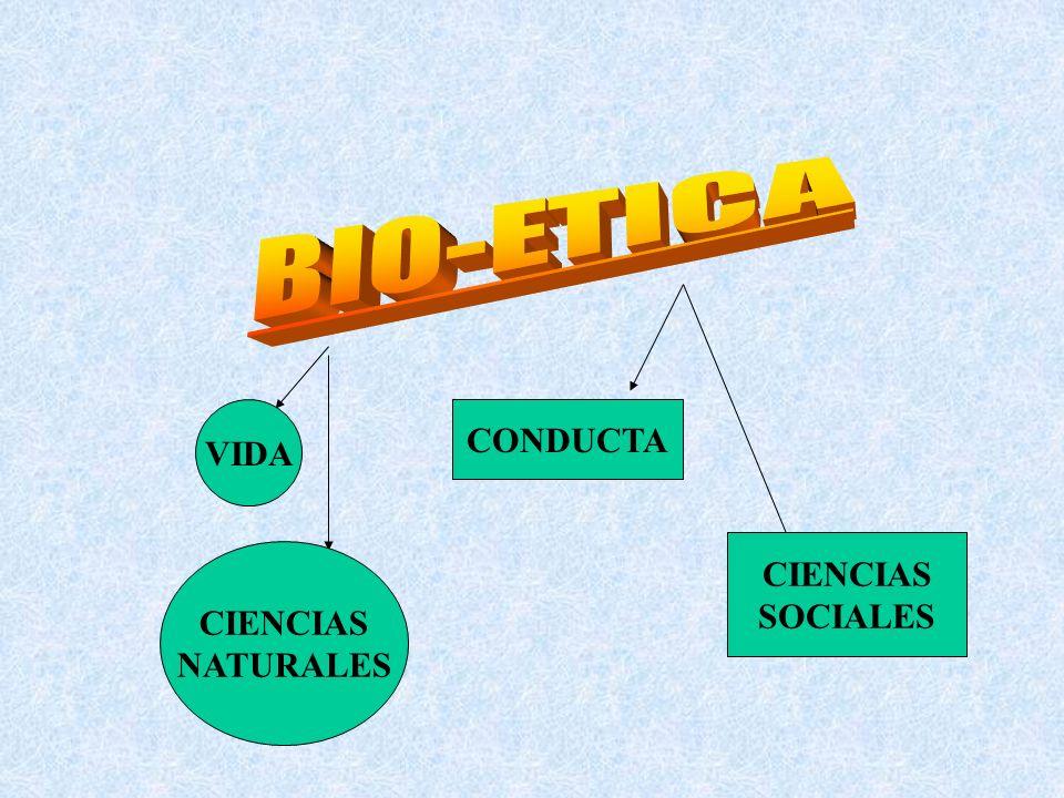 VIDA CIENCIAS NATURALES CONDUCTA CIENCIAS SOCIALES