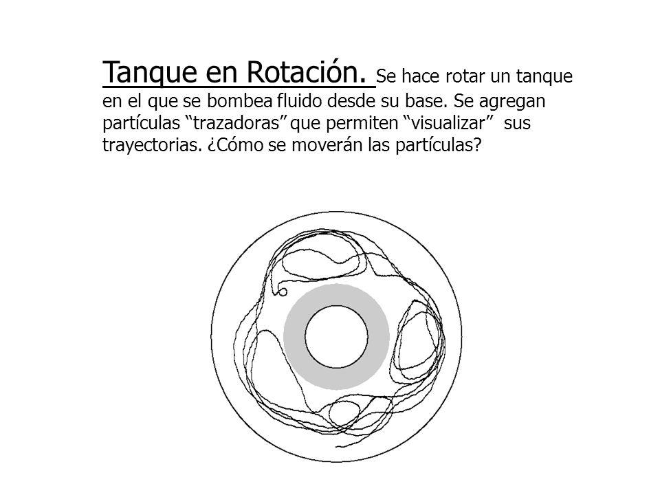 Tanque en Rotación. Se hace rotar un tanque en el que se bombea fluido desde su base. Se agregan partículas trazadoras que permiten visualizar sus tra