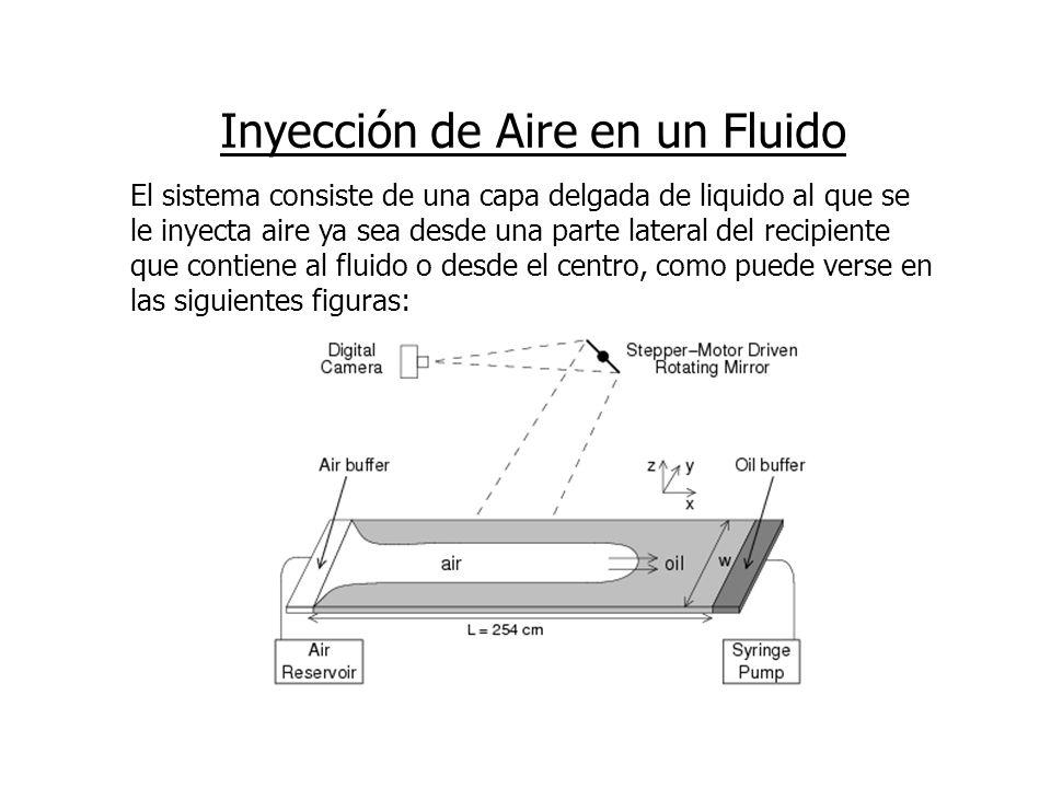 Inyección de Aire en un Fluido El sistema consiste de una capa delgada de liquido al que se le inyecta aire ya sea desde una parte lateral del recipie