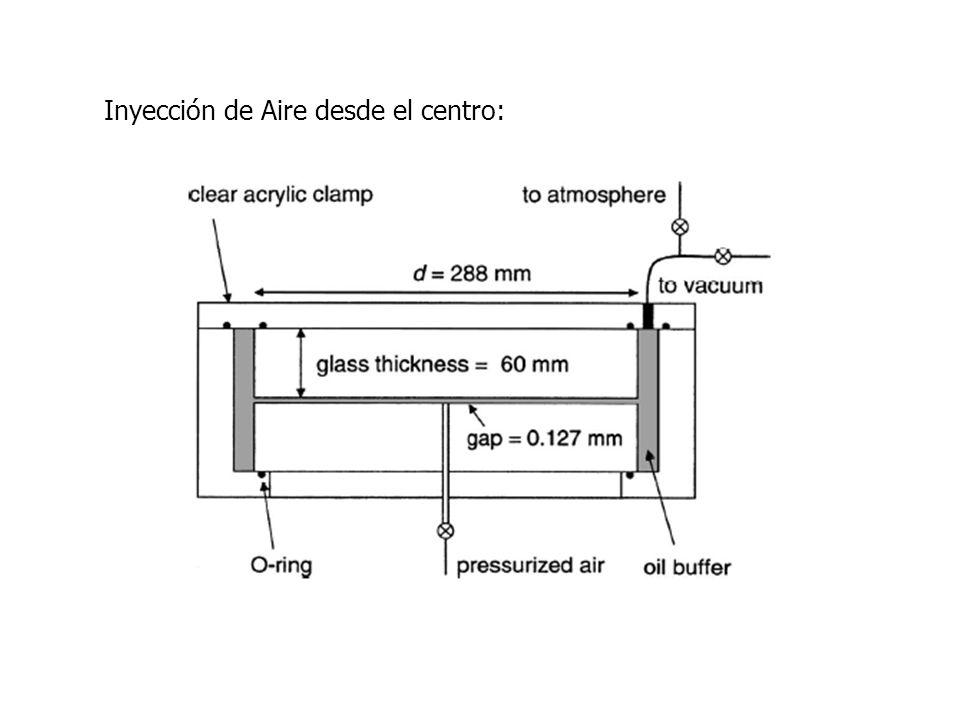 Inyección de Aire desde el centro:
