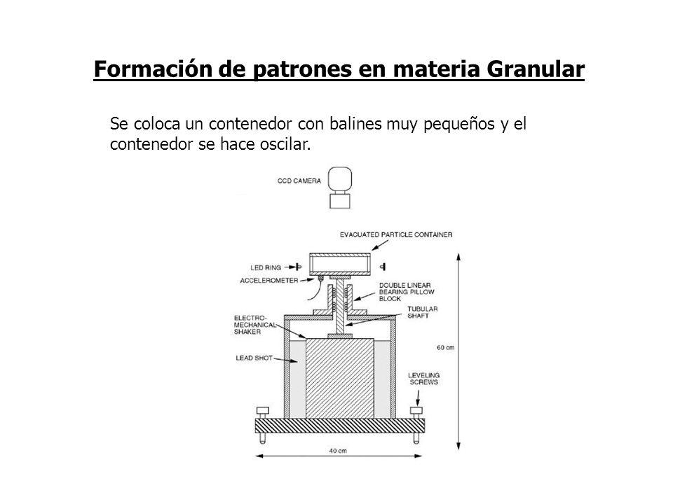 Formación de patrones en materia Granular Se coloca un contenedor con balines muy pequeños y el contenedor se hace oscilar.