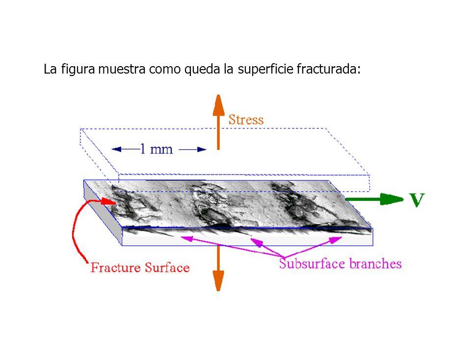 La figura muestra como queda la superficie fracturada: