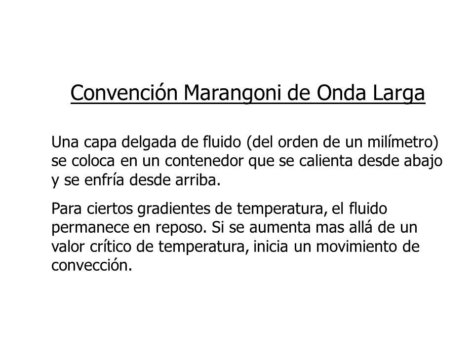 Convención Marangoni de Onda Larga Una capa delgada de fluido (del orden de un milímetro) se coloca en un contenedor que se calienta desde abajo y se