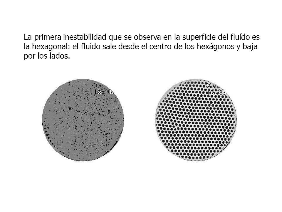 La primera inestabilidad que se observa en la superficie del fluído es la hexagonal: el fluido sale desde el centro de los hexágonos y baja por los la