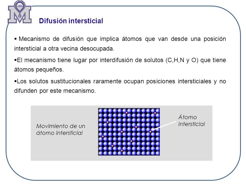 Difusión intersticial Mecanismo de difusión que implica átomos que van desde una posición intersticial a otra vecina desocupada. El mecanismo tiene lu