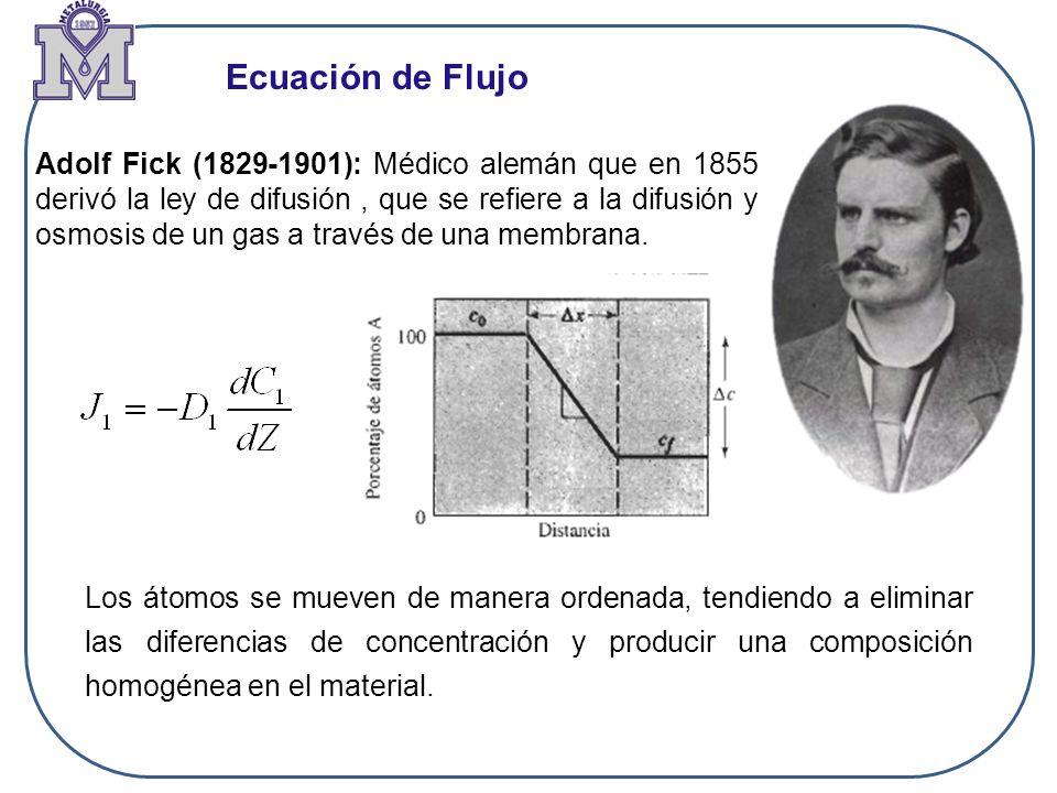 Ecuación de Flujo Adolf Fick (1829-1901): Médico alemán que en 1855 derivó la ley de difusión, que se refiere a la difusión y osmosis de un gas a trav