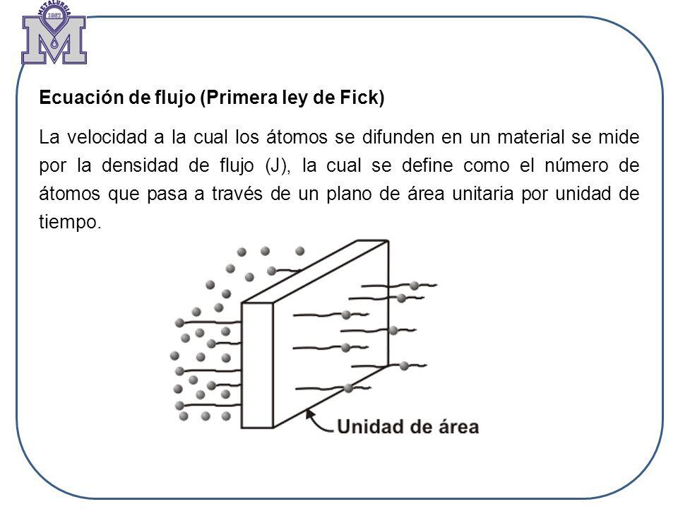 Ecuación de flujo (Primera ley de Fick) La velocidad a la cual los átomos se difunden en un material se mide por la densidad de flujo (J), la cual se