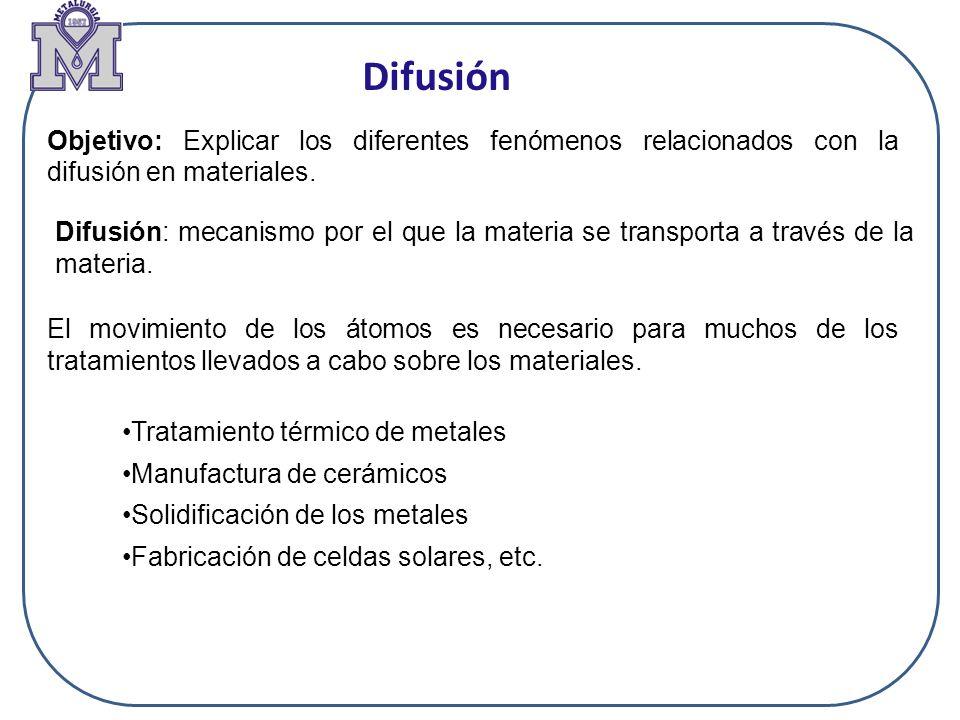 Difusión Objetivo: Explicar los diferentes fenómenos relacionados con la difusión en materiales. Difusión: mecanismo por el que la materia se transpor