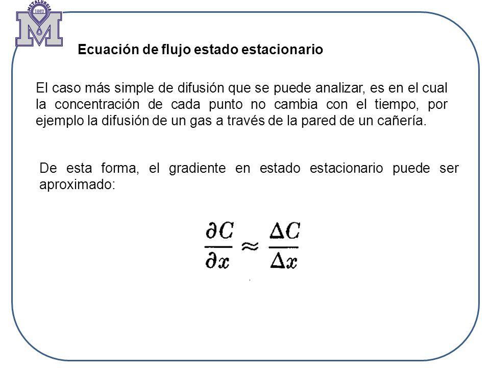 Ecuación de flujo estado estacionario El caso más simple de difusión que se puede analizar, es en el cual la concentración de cada punto no cambia con