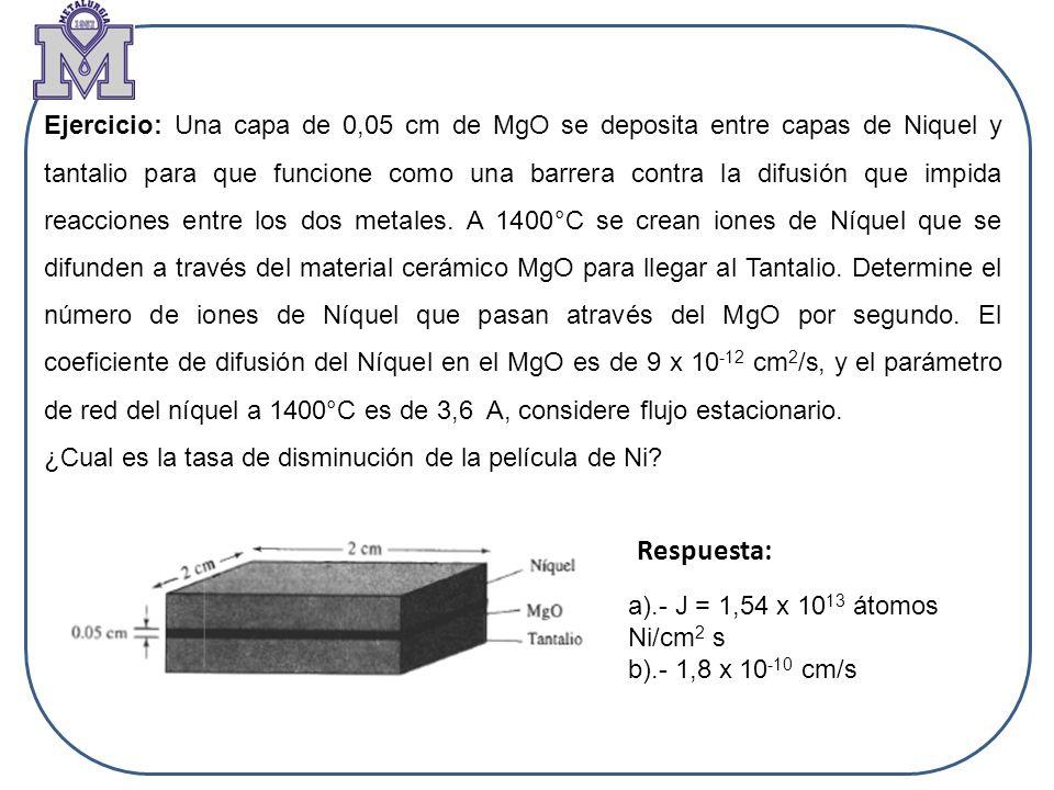 Ejercicio: Una capa de 0,05 cm de MgO se deposita entre capas de Niquel y tantalio para que funcione como una barrera contra la difusión que impida re