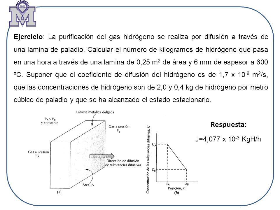 Ejercicio: La purificación del gas hidrógeno se realiza por difusión a través de una lamina de paladio. Calcular el número de kilogramos de hidrógeno