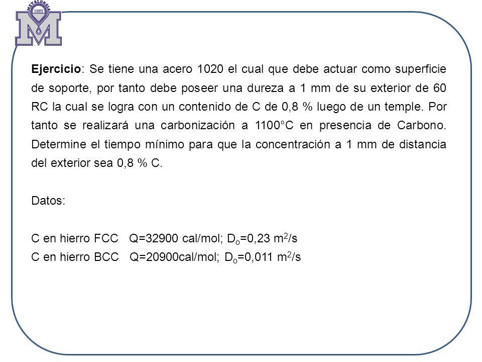 Ejercicio: Se tiene una acero 1020 el cual que debe actuar como superficie de soporte, por tanto debe poseer una dureza a 1 mm de su exterior de 60 RC