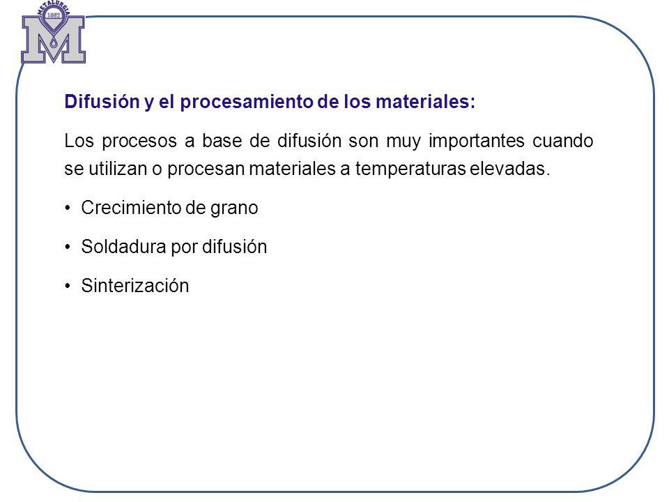 Difusión y el procesamiento de los materiales: Los procesos a base de difusión son muy importantes cuando se utilizan o procesan materiales a temperat