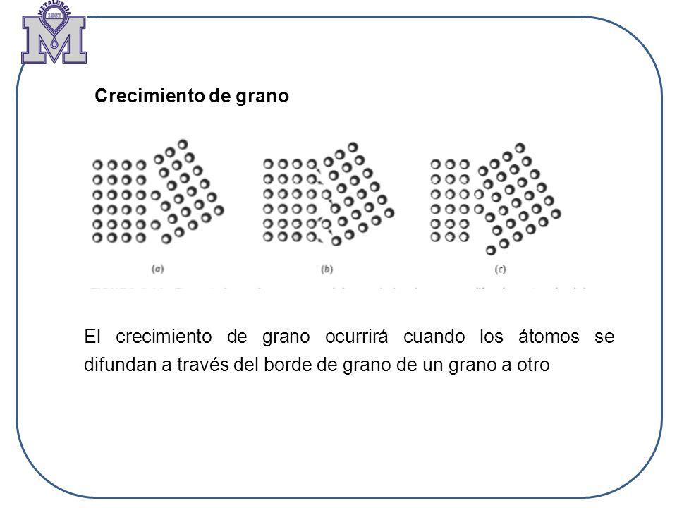 El crecimiento de grano ocurrirá cuando los átomos se difundan a través del borde de grano de un grano a otro Crecimiento de grano