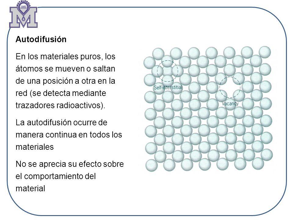 Autodifusión En los materiales puros, los átomos se mueven o saltan de una posición a otra en la red (se detecta mediante trazadores radioactivos). La