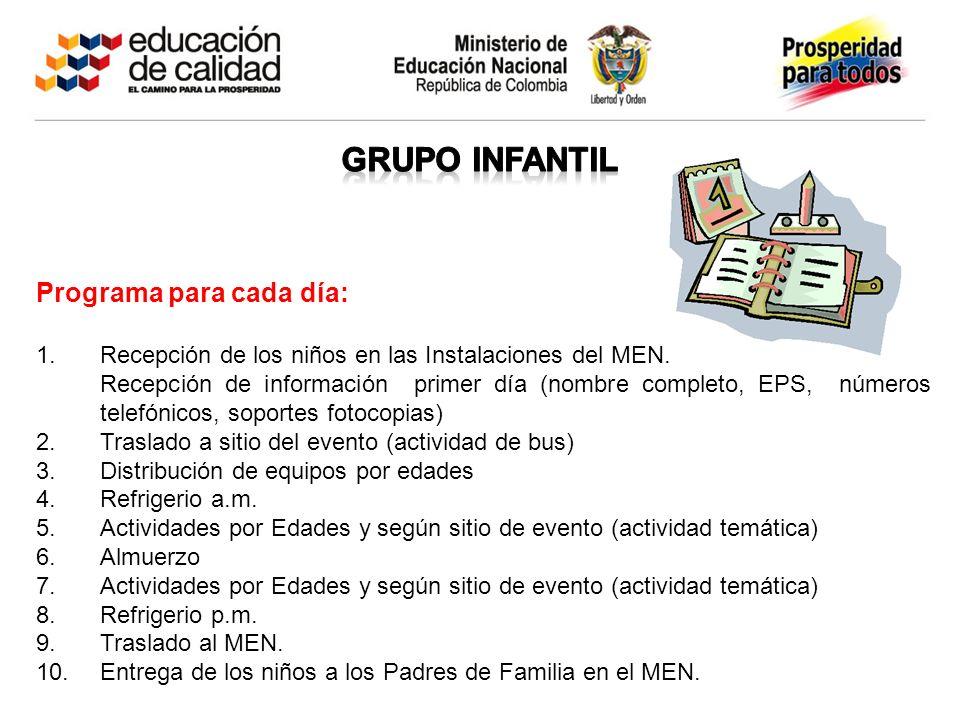 Programa para cada día: 1.Recepción de los niños en las Instalaciones del MEN. Recepción de información primer día (nombre completo, EPS, números tele