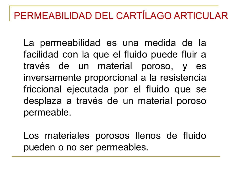 La permeabilidad es una medida de la facilidad con la que el fluido puede fluir a través de un material poroso, y es inversamente proporcional a la re