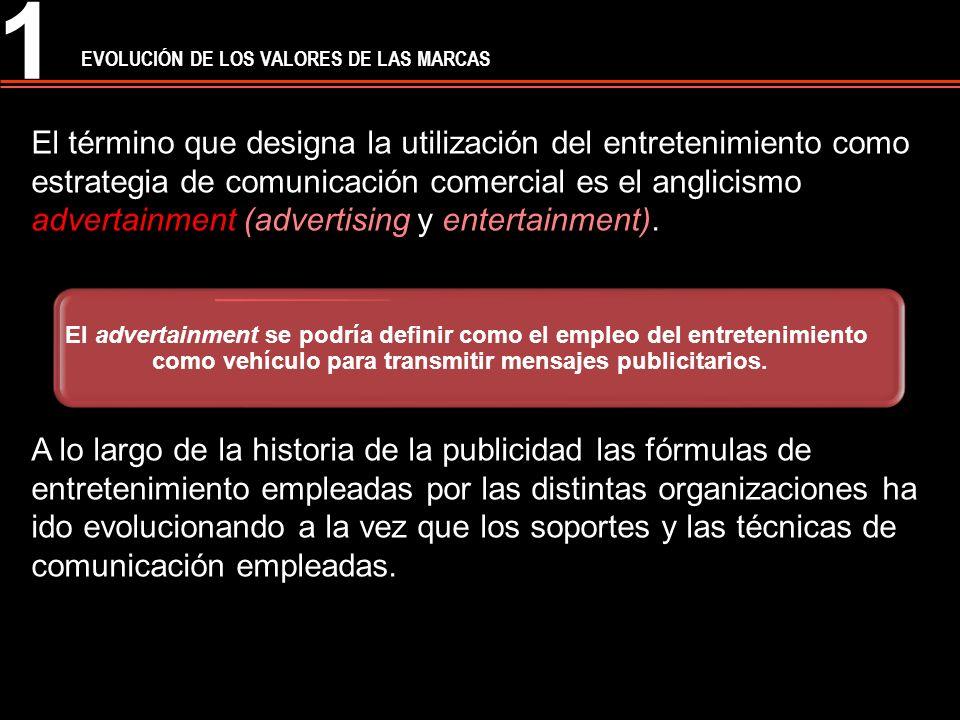 EVOLUCIÓN DE LA UTILIZACIÓN DEL ENTRETENIMIENTO EN LA COMUNICACIÓN DE LAS MARCAS Advertainment