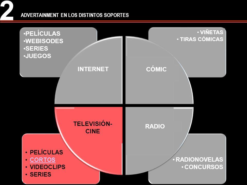 2 ARQUITECTURA DE LA INFORMACIÓN PELÍCULAS WEBISODES SERIES JUEGOS PELÍCULAS WEBISODES SERIES JUEGOS INTERNET VIÑETAS TIRAS CÓMICAS CÓMIC SERIES PELÍCULAS CORTOS VIDEOCLIPS TELEVISIÓN- CINE RADIONOVELAS CONCURSOS RADIO ADVERTAINMENT EN LOS DISTINTOS SOPORTES