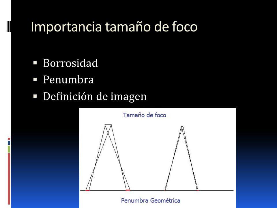 Importancia tamaño de foco Borrosidad Penumbra Definición de imagen