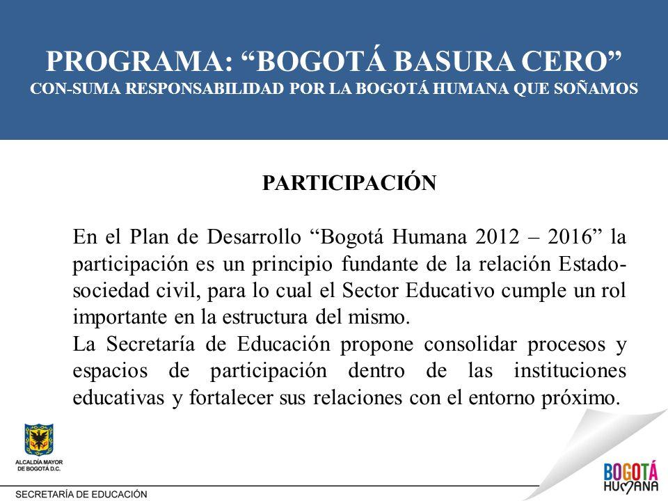 PROGRAMA: BOGOTÁ BASURA CERO CON-SUMA RESPONSABILIDAD POR LA BOGOTÁ HUMANA QUE SOÑAMOS PARTICIPACIÓN En el Plan de Desarrollo Bogotá Humana 2012 – 201