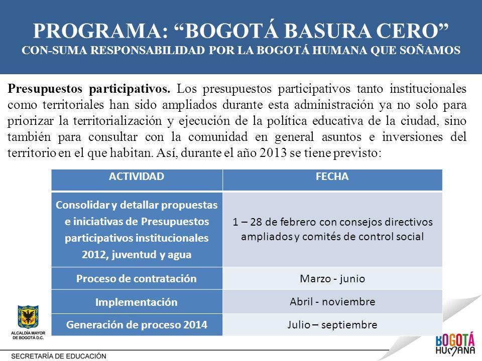 PROGRAMA: BOGOTÁ BASURA CERO CON-SUMA RESPONSABILIDAD POR LA BOGOTÁ HUMANA QUE SOÑAMOS Presupuestos participativos. Los presupuestos participativos ta