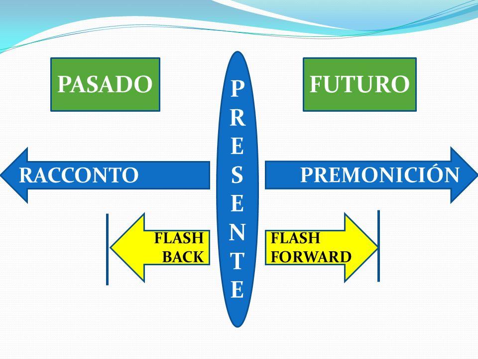 PRESENTEPRESENTE PREMONICIÓN RACCONTO FLASH FORWARD FLASH BACK PASADOFUTURO