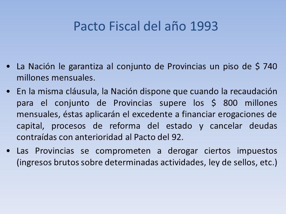 La Nación le garantiza al conjunto de Provincias un piso de $ 740 millones mensuales.