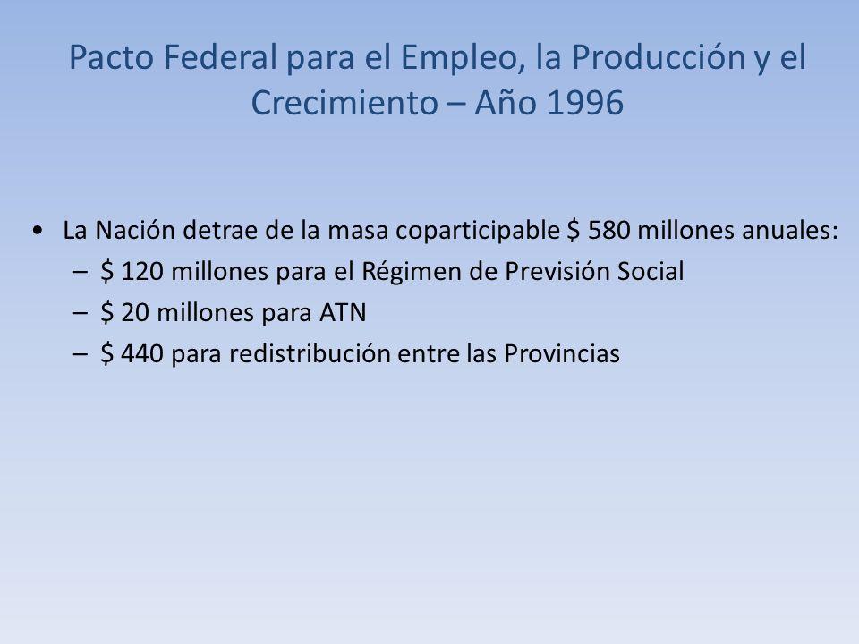 La Nación detrae de la masa coparticipable $ 580 millones anuales: –$ 120 millones para el Régimen de Previsión Social –$ 20 millones para ATN –$ 440 para redistribución entre las Provincias Pacto Federal para el Empleo, la Producción y el Crecimiento – Año 1996