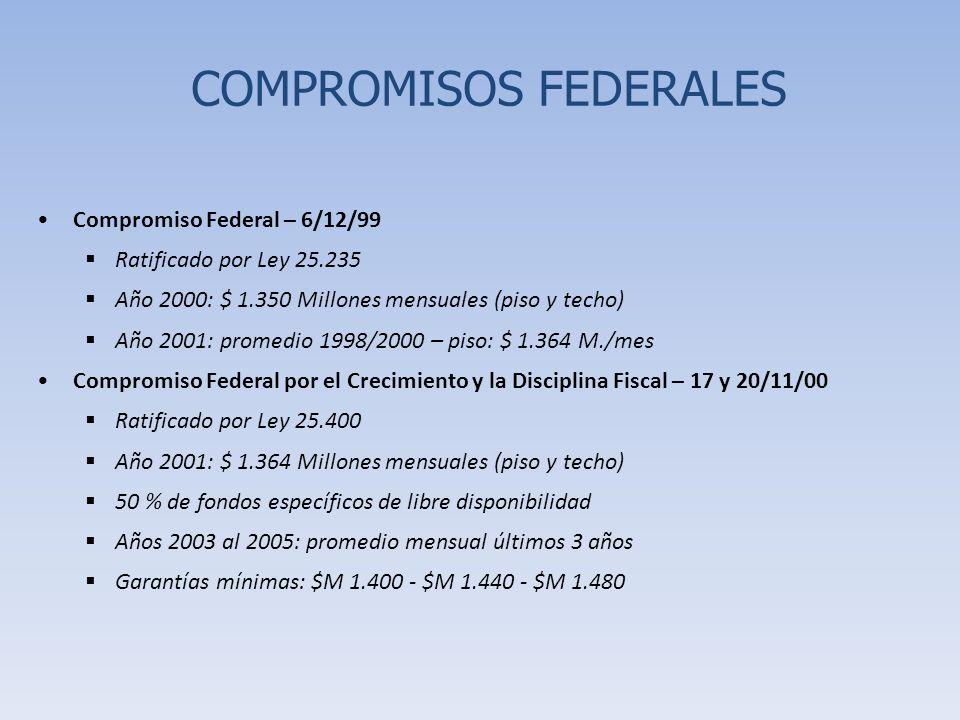 Compromiso Federal – 6/12/99 Ratificado por Ley 25.235 Año 2000: $ 1.350 Millones mensuales (piso y techo) Año 2001: promedio 1998/2000 – piso: $ 1.364 M./mes Compromiso Federal por el Crecimiento y la Disciplina Fiscal – 17 y 20/11/00 Ratificado por Ley 25.400 Año 2001: $ 1.364 Millones mensuales (piso y techo) 50 % de fondos específicos de libre disponibilidad Años 2003 al 2005: promedio mensual últimos 3 años Garantías mínimas: $M 1.400 - $M 1.440 - $M 1.480 COMPROMISOS FEDERALES