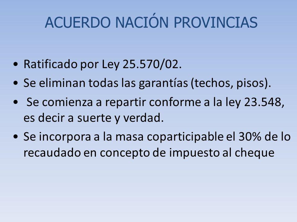 Ratificado por Ley 25.570/02. Se eliminan todas las garantías (techos, pisos).