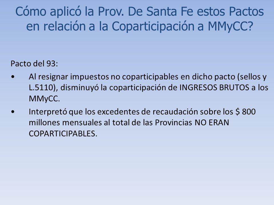 Cómo aplicó la Prov. De Santa Fe estos Pactos en relación a la Coparticipación a MMyCC.