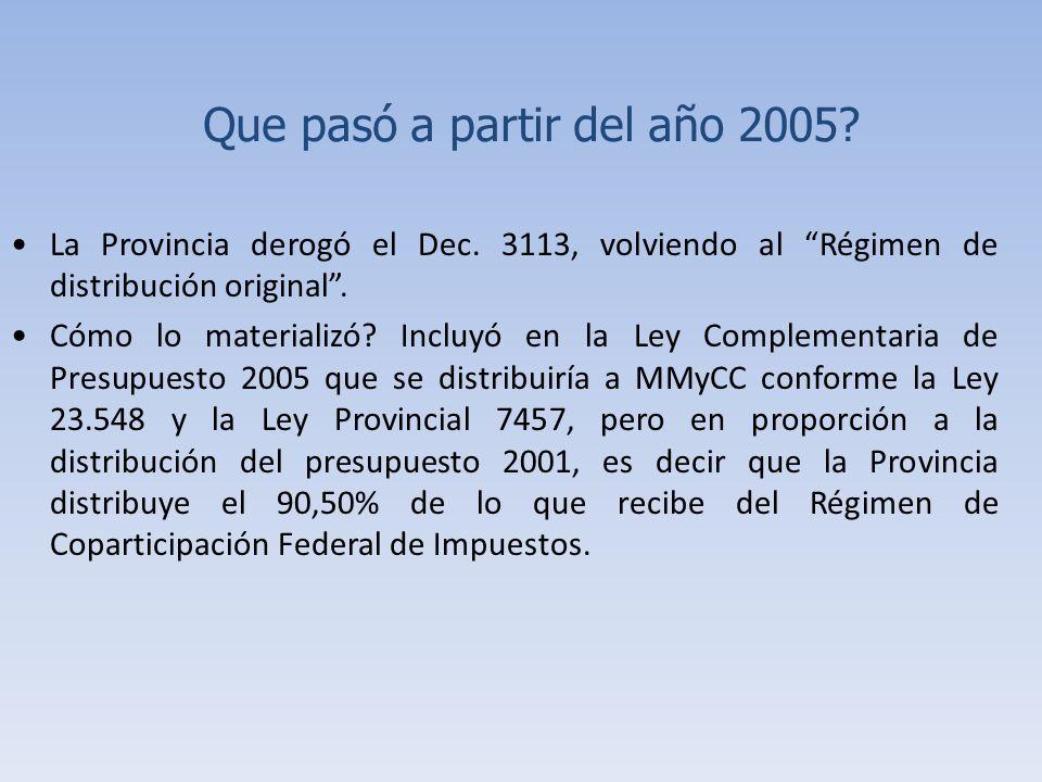 Que pasó a partir del año 2005. La Provincia derogó el Dec.