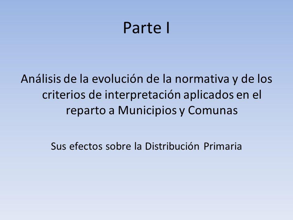 Parte I Análisis de la evolución de la normativa y de los criterios de interpretación aplicados en el reparto a Municipios y Comunas Sus efectos sobre la Distribución Primaria