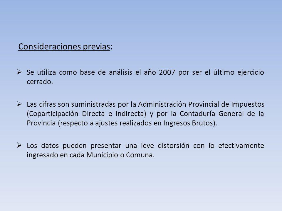 Consideraciones previas: Se utiliza como base de análisis el año 2007 por ser el último ejercicio cerrado.