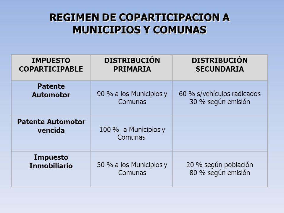REGIMEN DE COPARTICIPACION A MUNICIPIOS Y COMUNAS IMPUESTO COPARTICIPABLE DISTRIBUCIÓN PRIMARIA DISTRIBUCIÓN SECUNDARIA Patente Automotor 90 % a los Municipios y Comunas 60 % s/vehículos radicados 30 % según emisión Patente Automotor vencida 100 % a Municipios y Comunas Impuesto Inmobiliario 50 % a los Municipios y Comunas 20 % según población 80 % según emisión