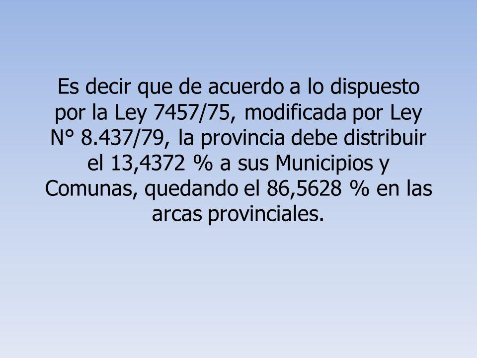 Es decir que de acuerdo a lo dispuesto por la Ley 7457/75, modificada por Ley N° 8.437/79, la provincia debe distribuir el 13,4372 % a sus Municipios y Comunas, quedando el 86,5628 % en las arcas provinciales.